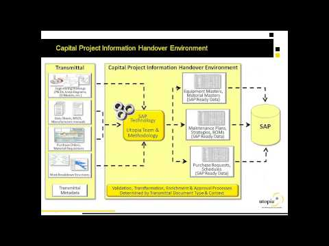 Capital Project Information Handover