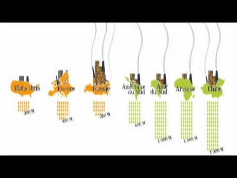 hqdefault - Inerties et rigidités  de l'évolution énergétique mondiale