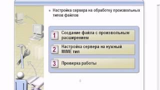 Урок 7. Настройка Internet Information Services  продолжение
