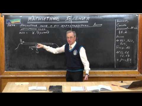 Урок 270. Магнитное поле и его характеристики