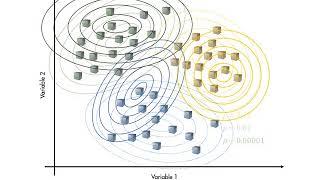 MATLAB skills, machine learning, sect 4: Gaussian Mixture Models, What are Gaussian Mixture Models?