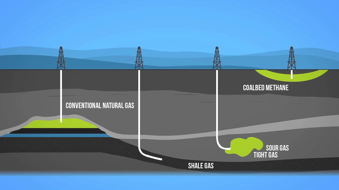 Energy For Natural Gas Extraction