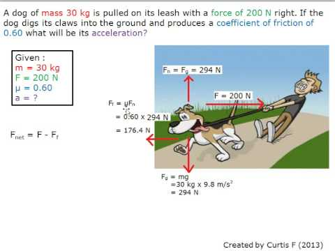 Example of finding Fnet (Net Force) - YouTube