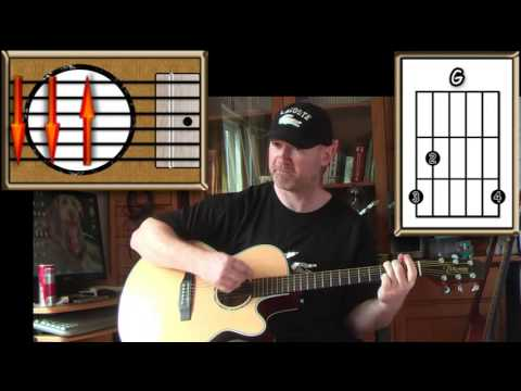 Cry Baby Cry - The Beatles - Acoustic Guitar Lesson (easy-ish)