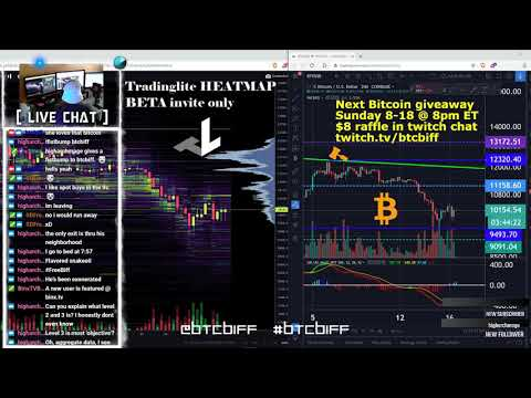 coins and coffee with #btcbiff LIVE #bitcoin #crypto markets update many #thanks for the support!