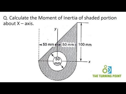 Moment of Inertia Problem No  3