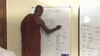 Maha Sinha Naadaya Lesson 31 2