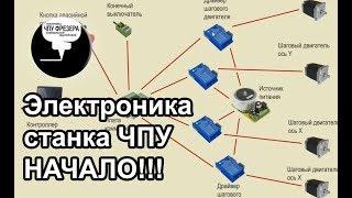 4.1 Электроника станка ЧПУ. Начало. Как это работает