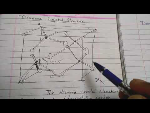 DIAMOND CRYSTAL STRUCTURE AND APF CALCULATION EXPLANATION IN HINDI