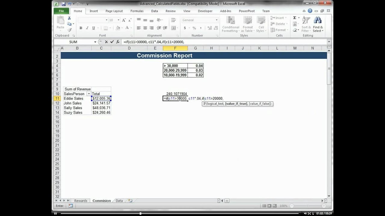 advanced calculated fields to create a custom sales commission report with a pivot table