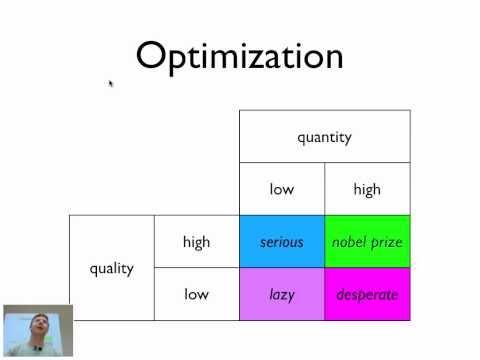 An Efficient And Effective Publication Process