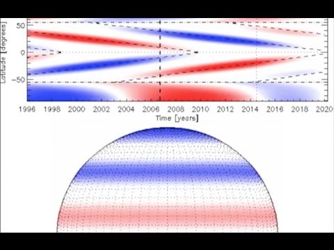 Space Weather, Supernova, Solar Predictions   S0 News Feb.16.2017