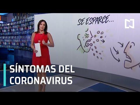 Estos Son Los Síntomas Del Coronavirus COVID-19 - Despierta