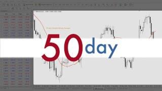 Admiral Markets 6  Tehnična analiza