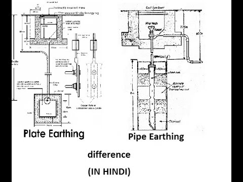 Pipe Plate Earthing Difference In Hindi Youtube