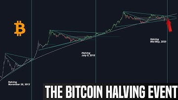 The Bitcoin Halving Event | Here's What You Need To Know