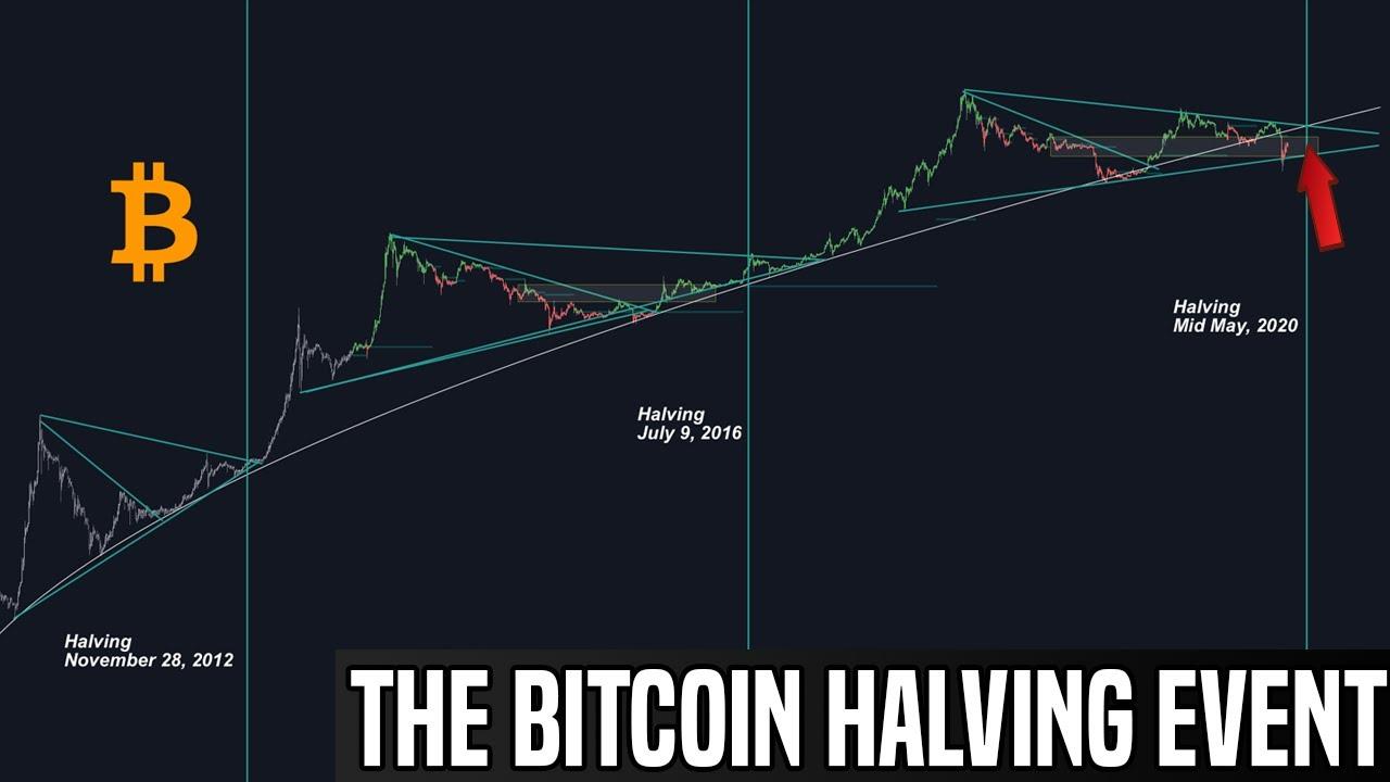 bitcoin face o depunere)