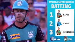 extra bbl player rankings update