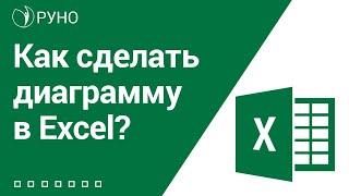 Как сделать диаграмму в Excel?