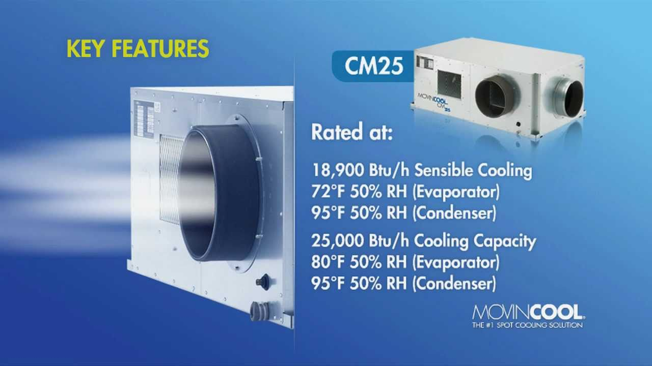 Movincool Cm25 Ceiling Mounted Air Conditioner Youtube