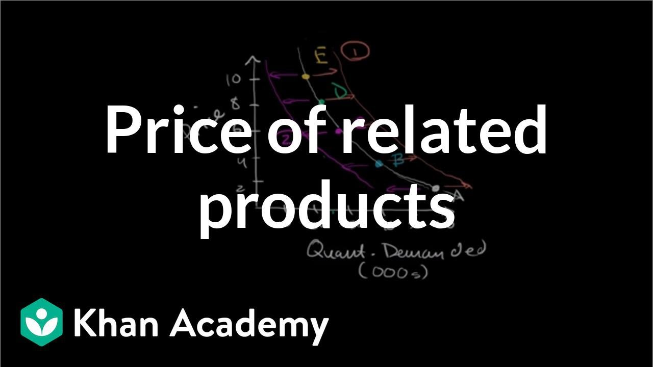 Determinants Of Demand Price Of Complements And Substitutes Video Khan Academy