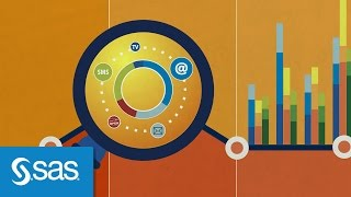 What Is Marketing Analytics and Why It Matters – The SAS Point of View