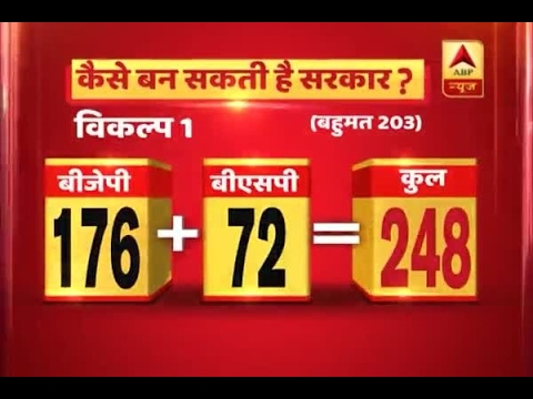 ABP Exit Poll: UP Polls: Know how BJP may form government