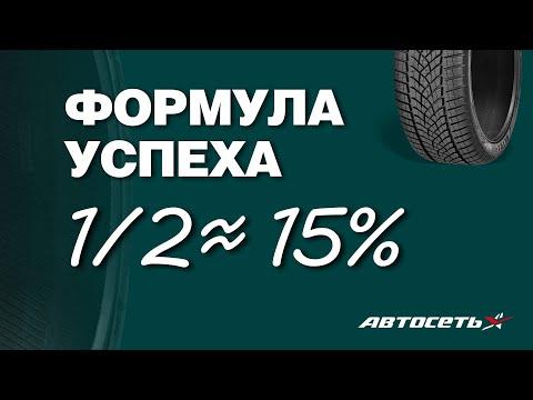 В 2 раза дешевле и всего на 15% хуже! Считаем разницу между бюджетными и дорогими шинами