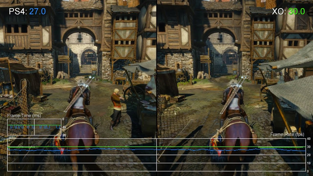 The Witcher 3: Patch 1.07 PS4 vs Xbox One Frame-Rate Test ...