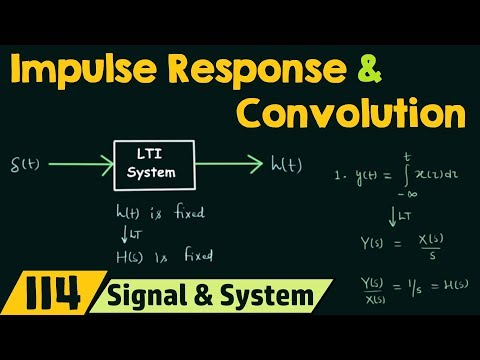 Impulse Response and Convolution