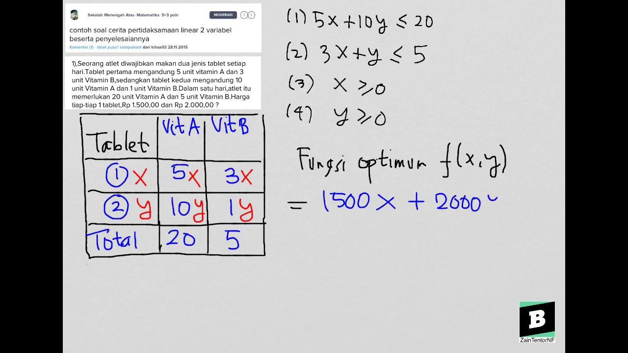 Contoh Soal Cerita Pertidaksamaan Linear 2 Variabel Beserta Penyelesaiannya Youtube
