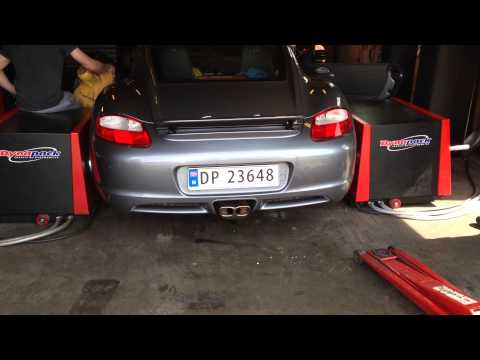 Porsche Cayman S measuring horsepower