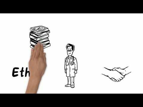 The Three Persuasive Appeals: Logos, Ethos, and Pathos