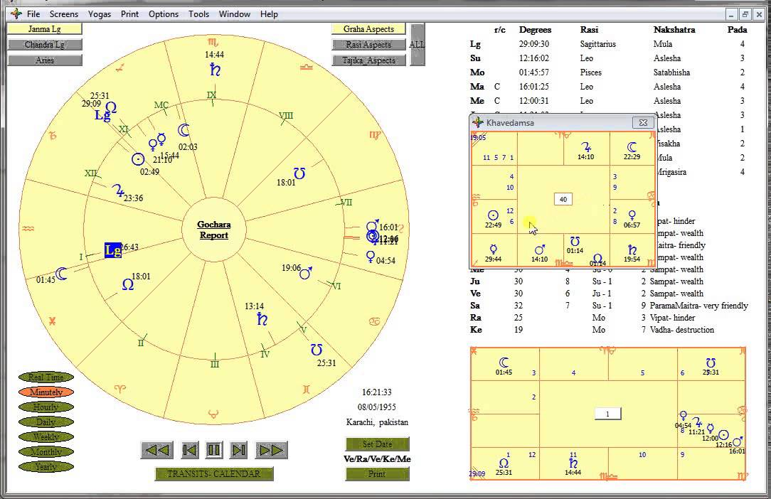 How to rectify a birth chart with an example vedic astrology