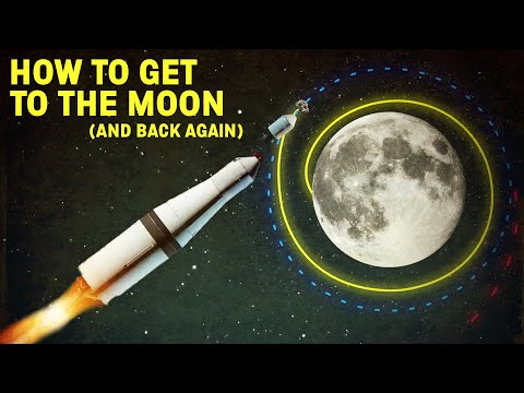 How Apollo 11 made it to the moon and back