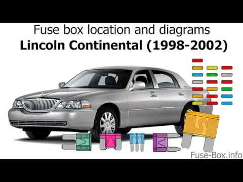 Fuse box location and diagrams: Lincoln Continental (1998-2002) - YouTubeYouTube