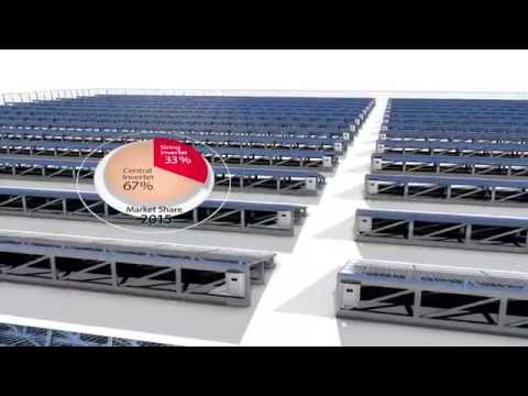 SolarEdge Commercial Offering Overview