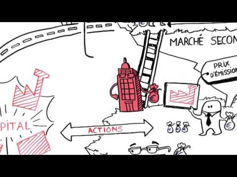 Draw Me The Economy: The stock market and business financing