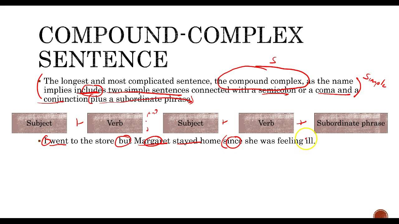 lesson 6 sentence types  fragments and runons