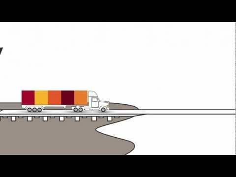 Supply chains: ever more efficient, ever more vulnerable? / APEC 2012 / PWC