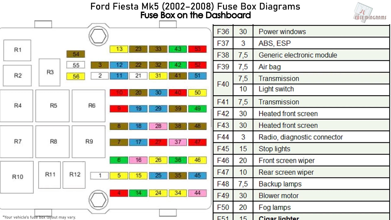 Ford Fiesta Mk5  2002-2008  Fuse Box Diagrams