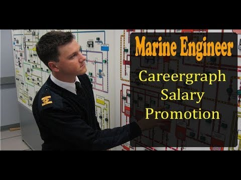 Salary of Marine Engineer,Job, Ranks, Careergraph & Promotions.
