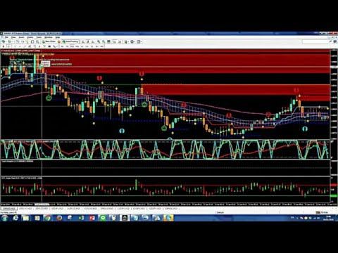 3 Types Of Binary Options -