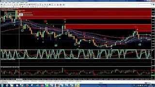 Jimmy 8 Way Binary Options Trading System - Trend and Range Trading with Bull and BearIT Traders
