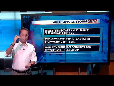 Subtropical Storm Alberto forms in the gulf | ABC Action Weather explains subtropical vs. tropical