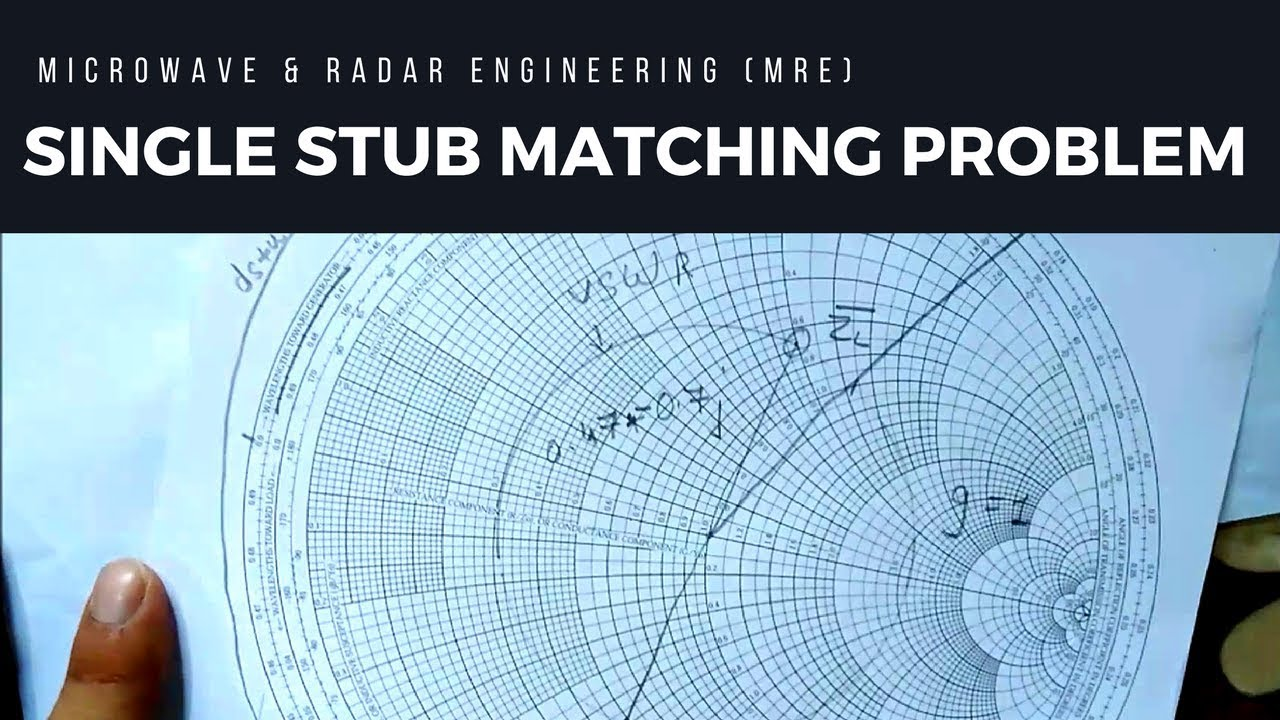 Smith Chart - How to solve Single Stub Matching problems (Microwave & Radar  Engineering)