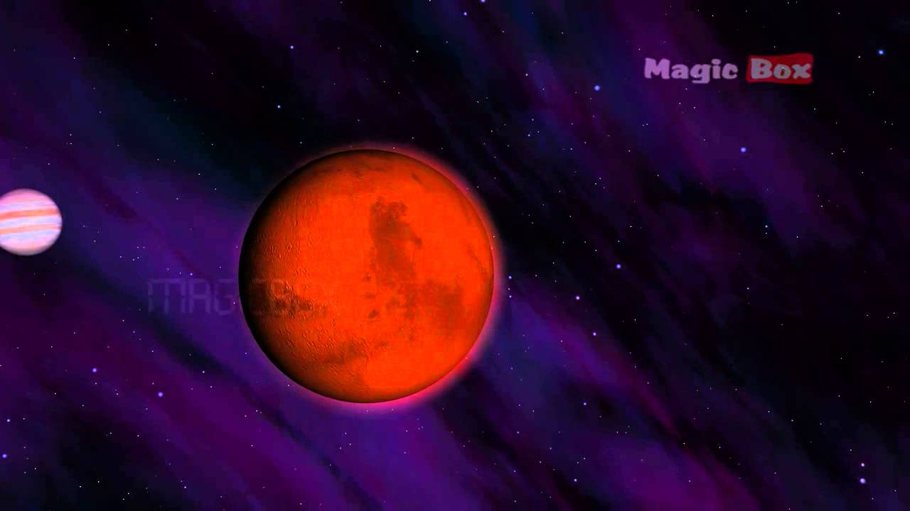 Mars The Solar System Animation Educational Videos For