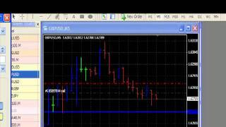 day trade 10-06-2011