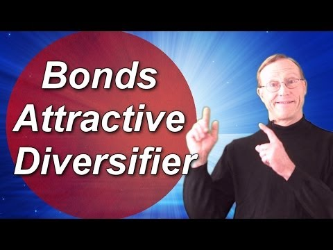 Why Bother With Bonds 4: Attractive Diversifier