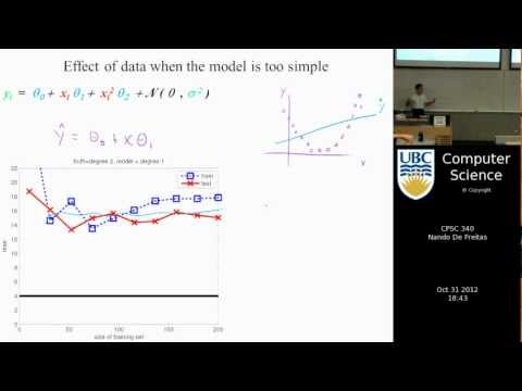undergraduate machine learning 20: Cross-validation, big data and regularization